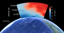 antarctica-CO2-illustration